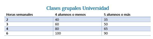 clases-universidad